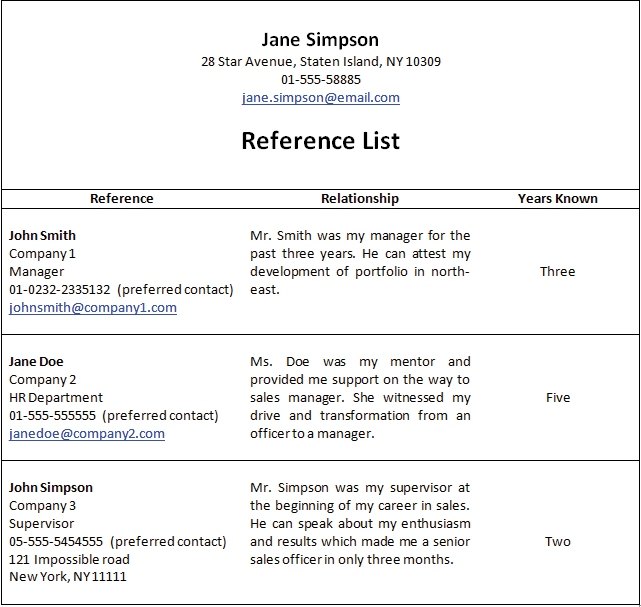 Listing References On Resume: Famous Last Words Of A Resume: References Available Upon